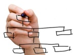 accounting process for ezi accounts